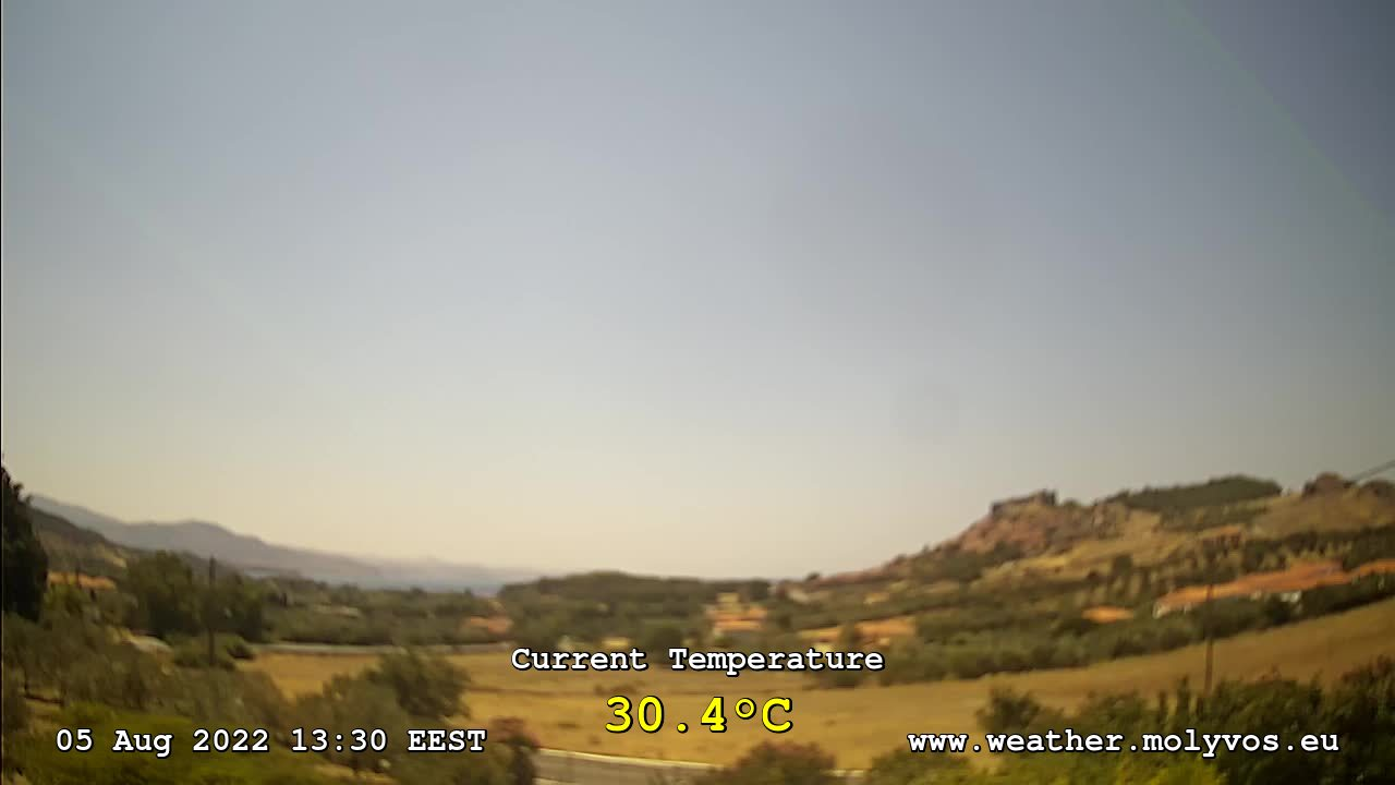 Molyvos Weather Camera